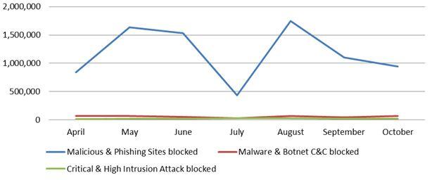firewall-graph
